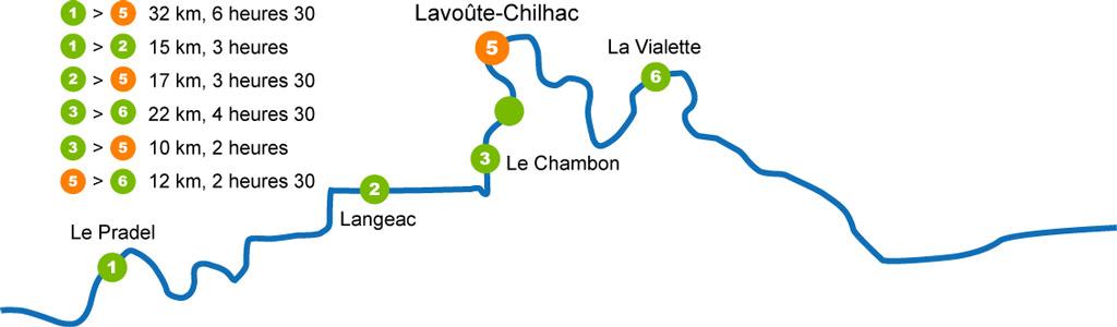 Parcours en canoë-kayak de la base de Lavoûte-Chilhac sur l'Allier, Auvergne